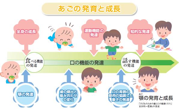 一般財団法人 日本口腔保健協会